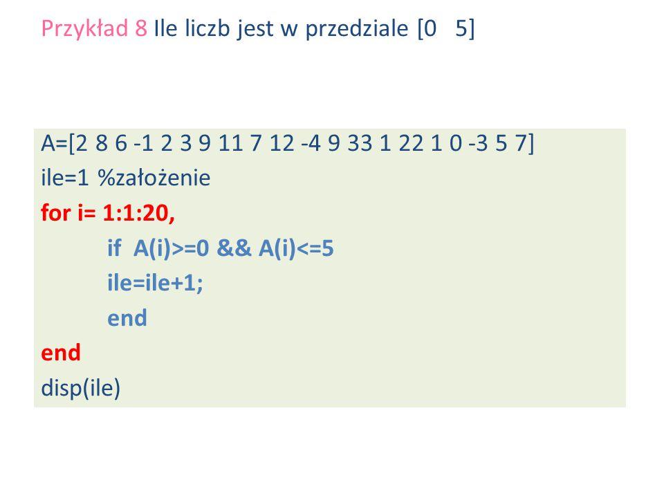 Przykład 8 Ile liczb jest w przedziale [0 5]